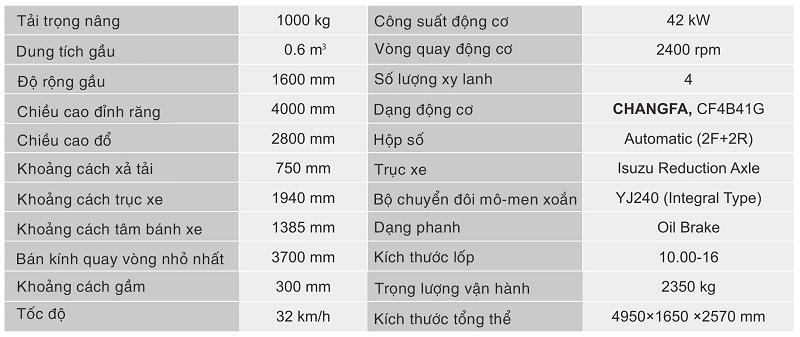 Máy xúc lật JF910G dung tích gầu 0.6m3-1