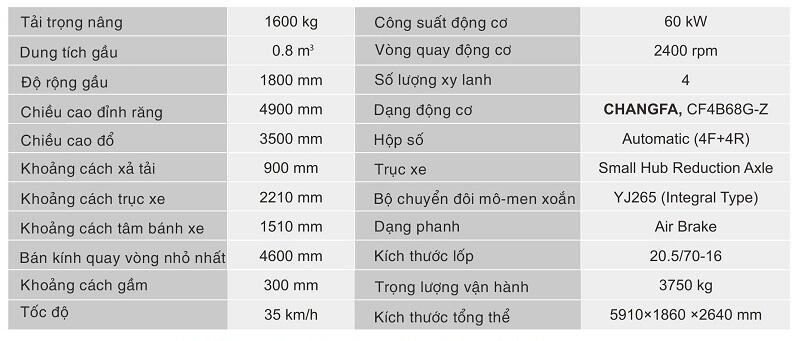 Máy xúc lật JF928G dung tích gầu 0.8m3-1