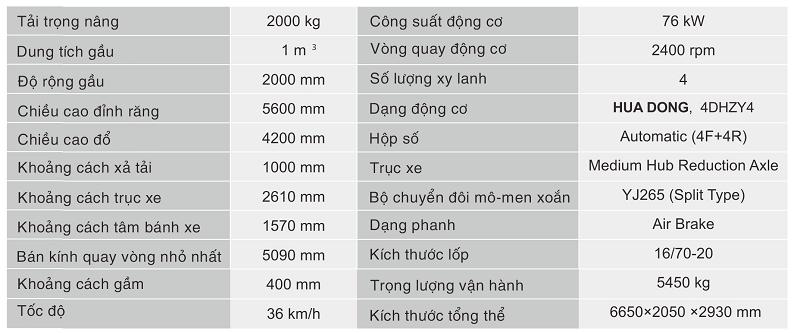 Máy xúc lật JF932G dung tích gầu 1m3-1